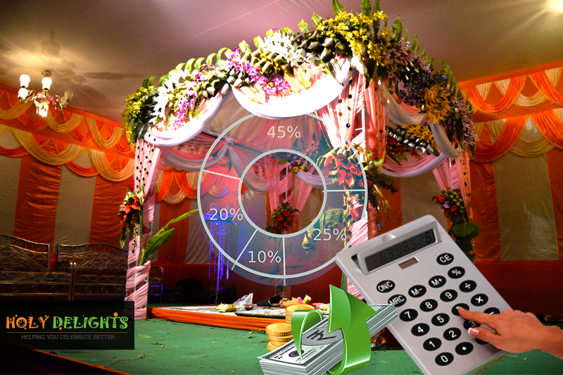 Wedding Planning On A Budget Ideas: Event Estimation, Plan Beautiful Wedding With Holydelights